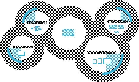 webdesign-schema