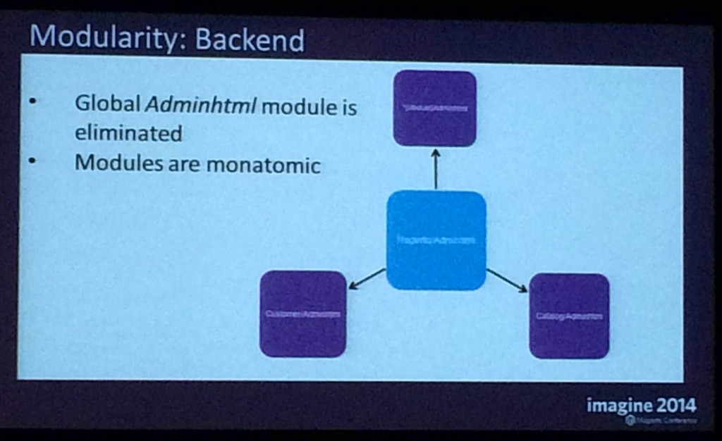 08-modularity-backend-magento2-magentoimagine-2014