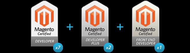 Développeur Magento Plus