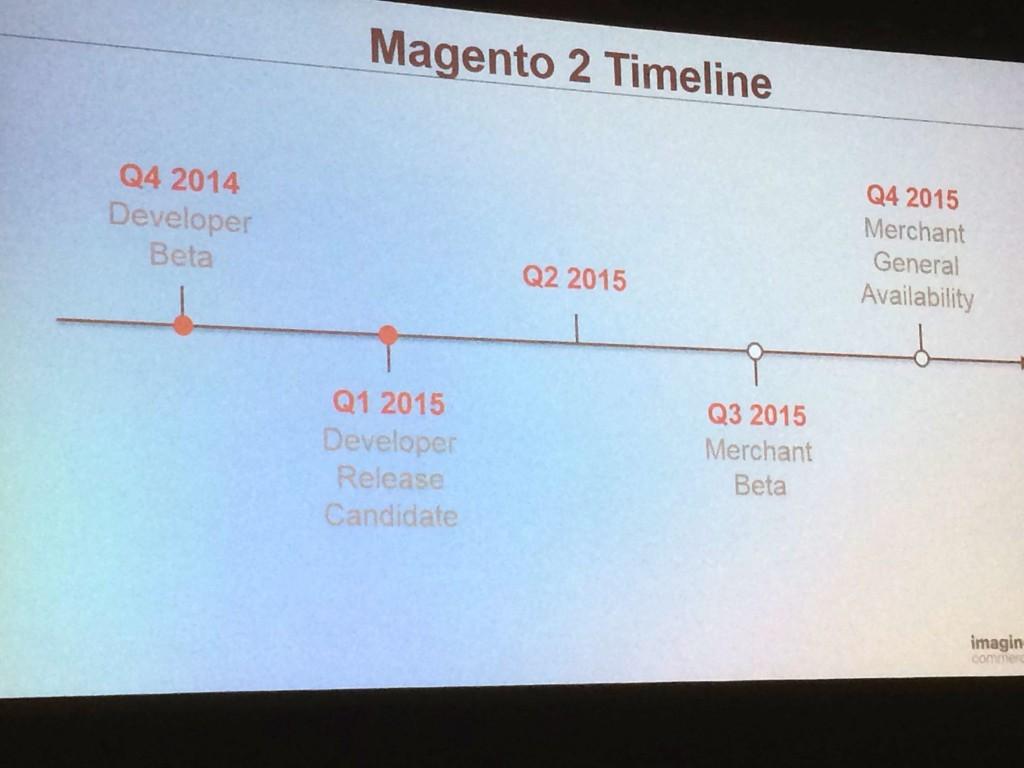 Planning de sortie Magento 2