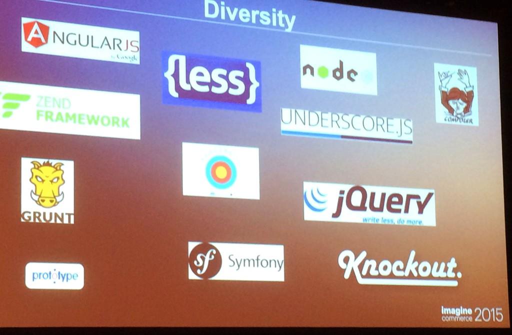 Magento 2 sera livré avec Jquery, Less, Require, Prototype, etc