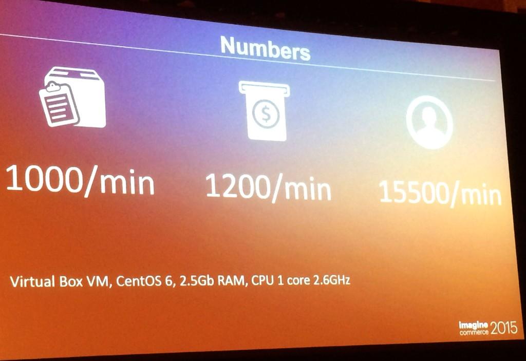 Magento2 performances de l'outil de migration : 1000 produits, 1200 commandes et 15500 clients par minute