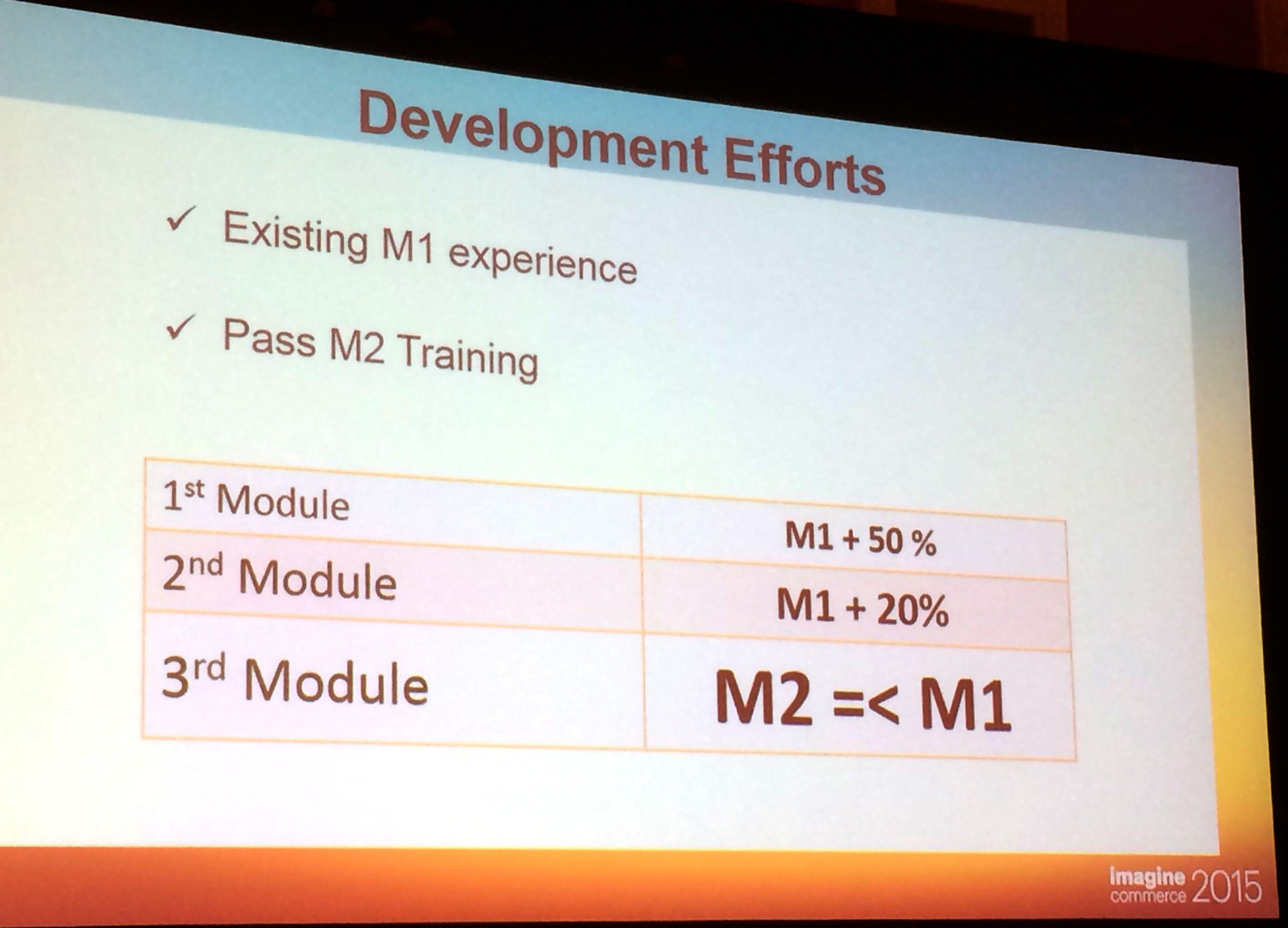 Magento2 : efforts et temps de développements nécessaires par rapport à la version 1