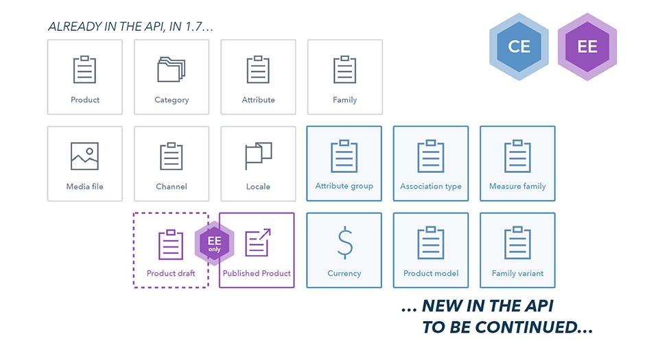 DND-Akeneo-API-Web-1.7-2.0