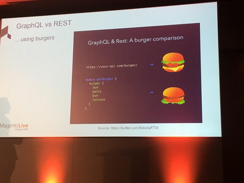 comparaison GraphQL et Rest