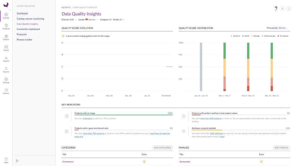 DND - Akeneo Data Quality Insights