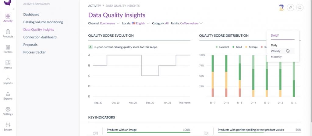 DND - Data Quality Insights 2 - Akeneo PIM